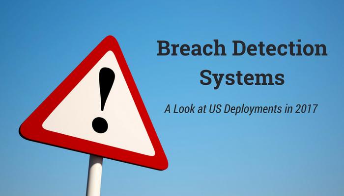 Privacy Breach Detection