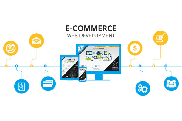 Best Ecommerce Platform For Development